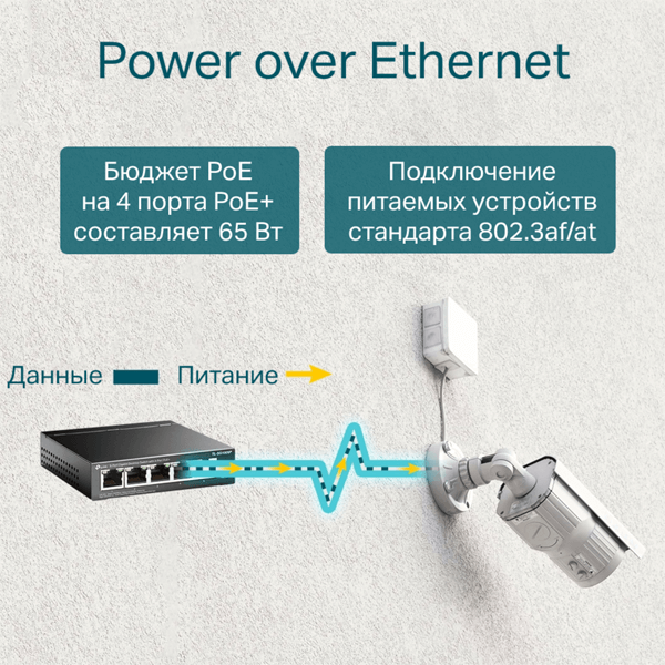 TL-SG1005P 5-портовый гигабитный настольный коммутатор с 4 портами PoE+